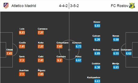 02h45 ngay 02/11, Atletico vs Rostov: Tam ve di tiep - Anh 4
