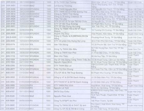 Giam doc CATP chi dao xu ly phuong tien het nien han su dung va qua han kiem dinh - Anh 10