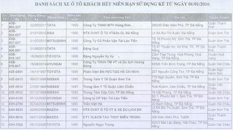 Giam doc CATP chi dao xu ly phuong tien het nien han su dung va qua han kiem dinh - Anh 12