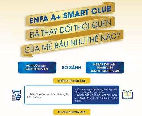 Enfa A+ Smart Club da thay doi thoi quen cua me bau nhu the nao? - Anh 2