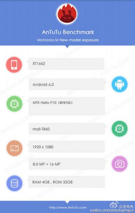 Lo cau hinh Motorola Moto M tren Antutu, vi xu ly MediaTek Helio P10 - Anh 2