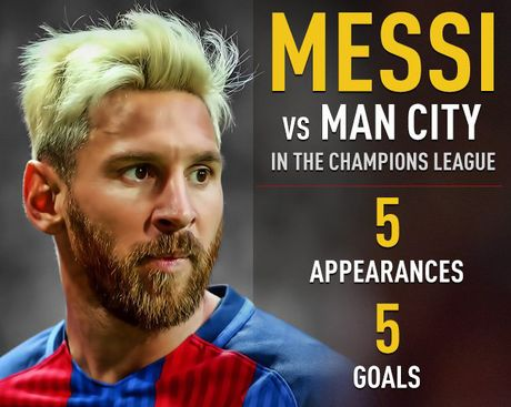 'Messi khong co gioi han, ngay cang hay hon' - Anh 1