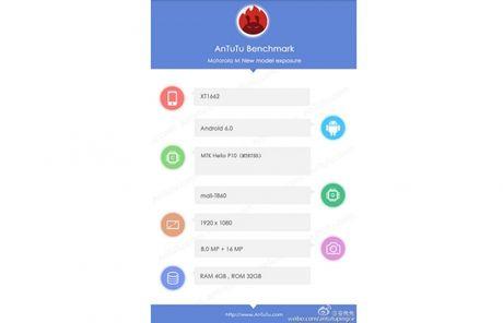Motorola Moto M lo cau hinh tren Antutu - Anh 1