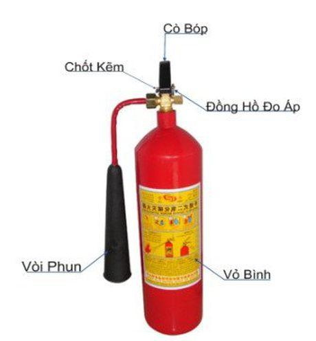 Huong dan su dung binh chua chay bot va binh chua chay bot CO2 - Anh 2