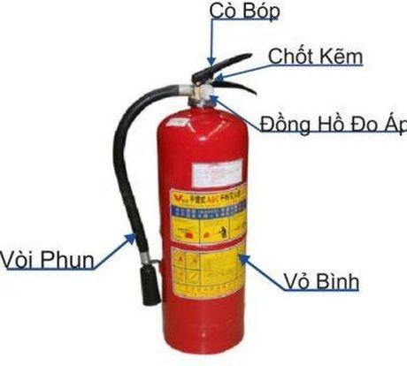 Huong dan su dung binh chua chay bot va binh chua chay bot CO2 - Anh 3