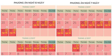 Chinh thuc trinh Chinh phu 2 phuong an nghi Tet Am lich 2017 - Anh 2