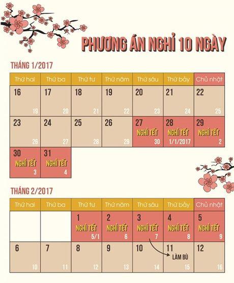 Bo Noi vu thong nhat phuong an nghi Tet 7 ngay - Anh 2