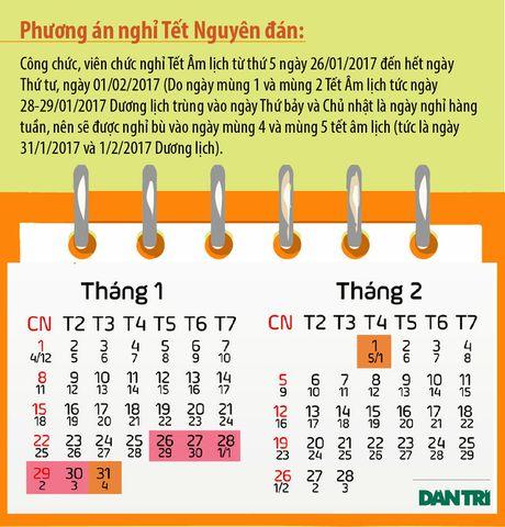 Tet Nguyen dan se nghi 7 ngay - Anh 2
