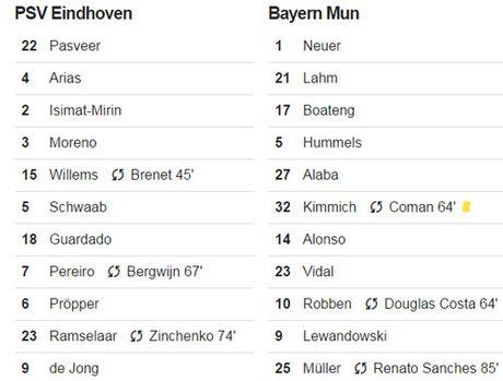 Lewandowski lap cu dup, Bayern vao vong 1/8 Champions League - Anh 2