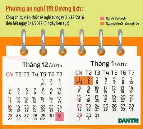 Bo Noi vu thong nhat phuong an nghi Tet Nguyen dan 7 ngay - Anh 2