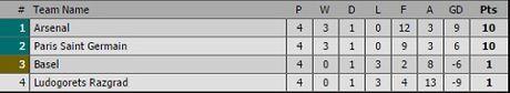 'Sieu pham' kho tin cua Basel trong tran thua PSG - Anh 1