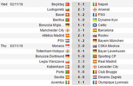 Thang nhe Sporting, Dortmund chinh thuc gianh ve di tiep - Anh 3