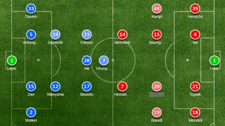 Ha sat Tottenham, Leverkusen dat mot chan vao vong knock-out - Anh 2