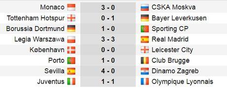 Ha sat Tottenham, Leverkusen dat mot chan vao vong knock-out - Anh 4