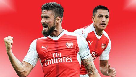Arsenal se su dung Giroud va Sanchez nhu the nao? - Anh 3