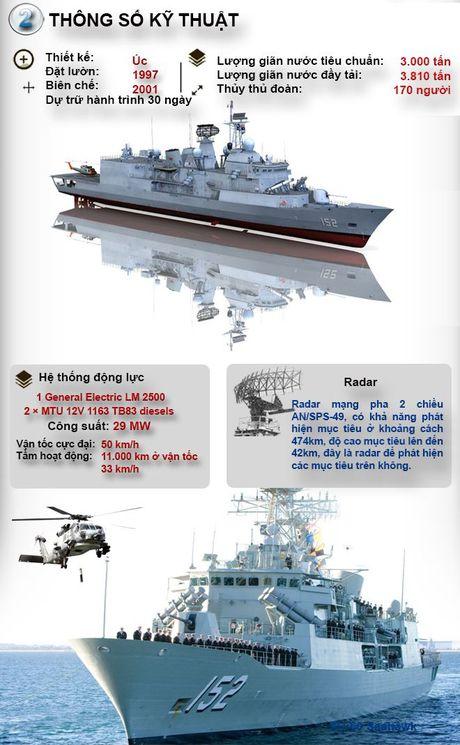 Inforgraphic: Khu truc ham dang gom cua UC sang tham Viet Nam - Anh 3