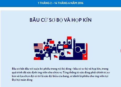 Qua trinh bau cu Tong thong My dien ra nhu the nao? - Anh 4