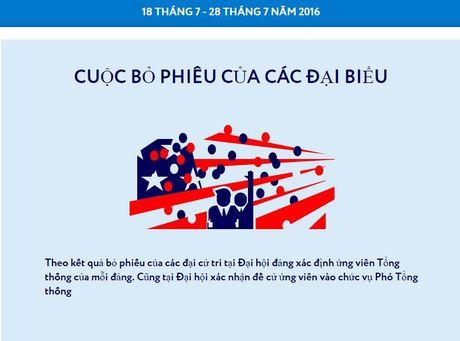 Qua trinh bau cu Tong thong My dien ra nhu the nao? - Anh 6