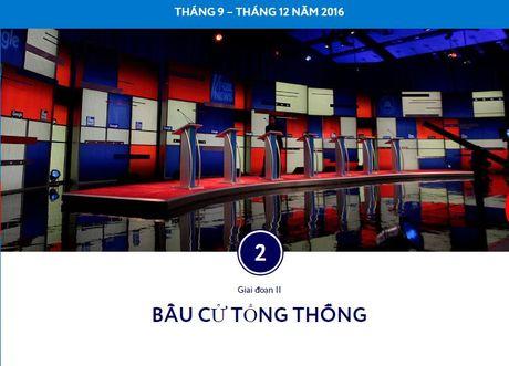 Qua trinh bau cu Tong thong My dien ra nhu the nao? - Anh 8