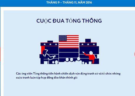 Qua trinh bau cu Tong thong My dien ra nhu the nao? - Anh 9