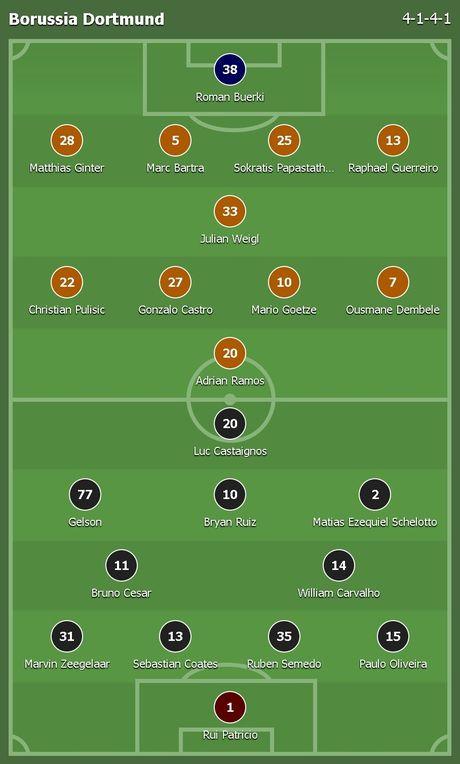 Legia Warszawa vs Real (0-1 H1): Bale volley dang cap - Anh 4