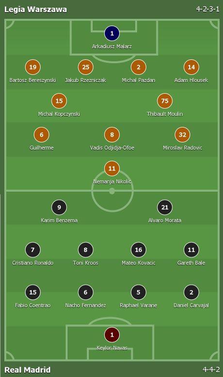 Legia Warszawa vs Real (0-1 H1): Bale volley dang cap - Anh 8