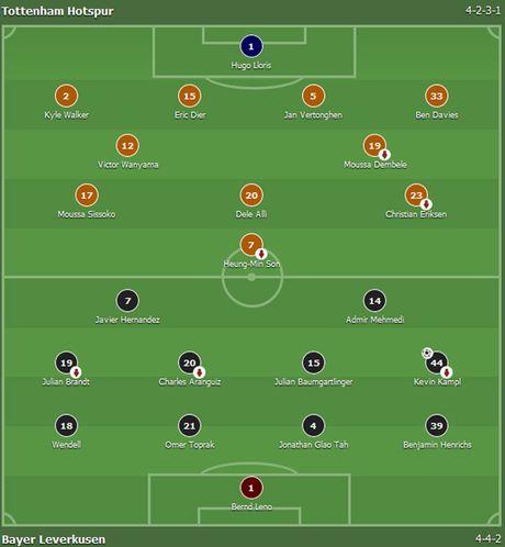 Doi cua Chicharito thang Tottenham o Champions League - Anh 1
