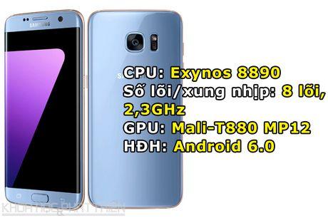 Can canh Galaxy S7 Edge mau xanh coral sap len ke o Viet Nam - Anh 1