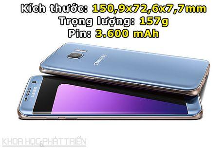 Can canh Galaxy S7 Edge mau xanh coral sap len ke o Viet Nam - Anh 3