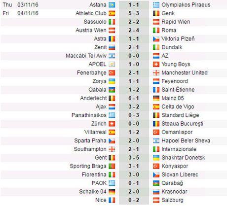 Tong hop Europa League: Lo dien 4 cai ten di tiep - Anh 4