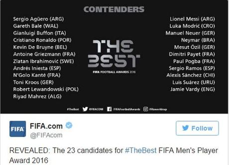 FIFA cong bo 23 de cu nam cau thu xuat sac nhat nam 2016 - Anh 2