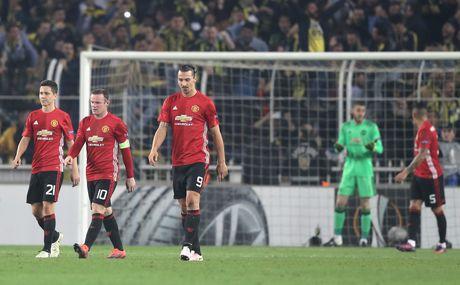 Thua Fenerbahce, Mourinho trut gian len hoc tro - Anh 1