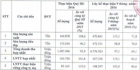 Phan bon Binh Dien tam ung co tuc 20% bang tien - Anh 2