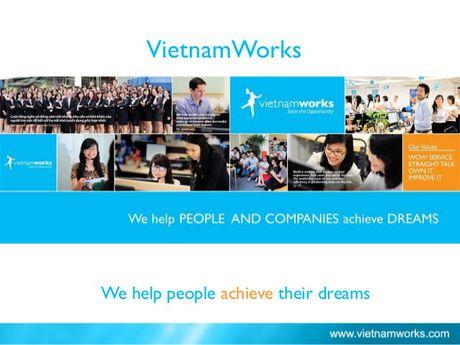Diem nhan cong nghe tuan: Startup vua khoi nghiep duoc 3 ngay da kiem 600 trieu dong - Anh 2