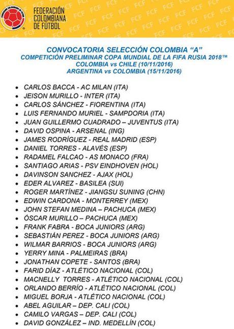 Falcao phan khich khi duoc tro lai tuyen Colombia - Anh 2