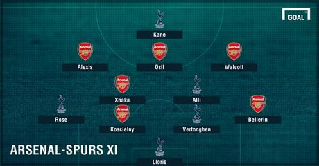 Doi hinh ket hop 'sieu khung' cua Arsenal va Tottenham - Anh 13