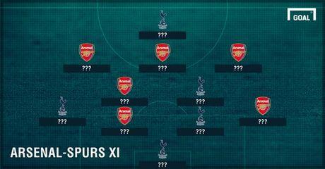 Doi hinh ket hop 'sieu khung' cua Arsenal va Tottenham - Anh 1