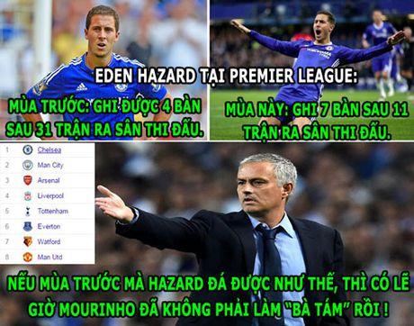 HAU TRUONG (6.11): Hazard 'choi xo' Mourinho, Pep ngan dung 'be tong' - Anh 3