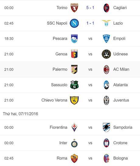 21h00 ngay 06/11, Palermo vs AC Milan: Mai sac hang cong - Anh 6