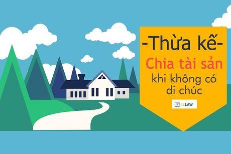 Viec chia tai san thua ke neu khong co di chuc the nao? - Anh 1