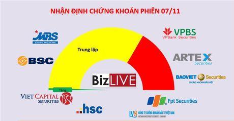 Nhan dinh chung khoan 7/11: Tam ly thi truong bi chi phoi boi bau cu Tong thong My - Anh 1
