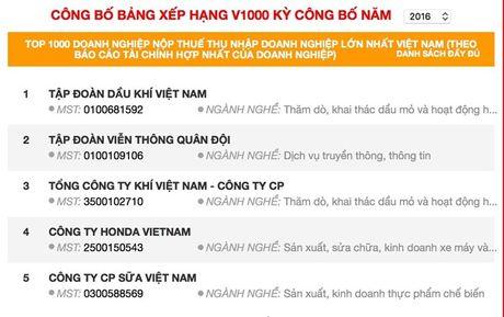 Sua chua Vinamilk duoc danh gia cao tai thi truong Thai Lan - Anh 3