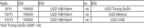 Lich thi dau cua U22 Viet Nam tai Cup tu hung Trung Quoc - Anh 2