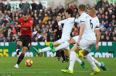 Swansea 1-3 Man United: Paul Pogba va Ibrahimovic dap tra chi trich - Anh 6