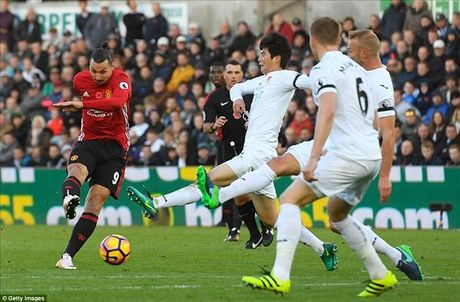 DHTB Vong 11 Ngoai Hang Anh: Chelsea, MU, Liverpool va...Victor Valdes - Anh 8
