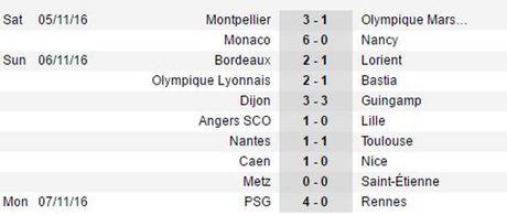 Huy diet Rennes, PSG gay ap luc cuc lon den Nice - Anh 2