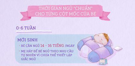 Thoi gian ngu phu hop cho be yeu - Anh 1