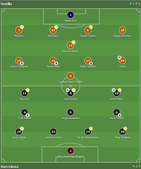 Messi va Suarez giup Barca thang nguoc Sevilla 2-1 - Anh 1