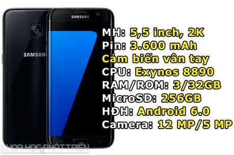 Samsung Galaxy S7 Edge giam gia hap dan - Anh 1