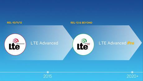Trien khai LTE-Advanced cung dang tro thanh mot xu huong - Anh 1